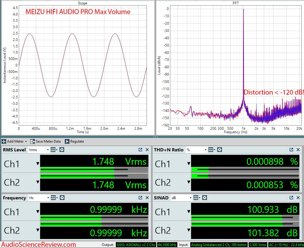 Audio characteristic of the Meizu HiFi Pro